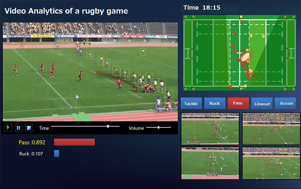 AI Tackles Video Analytics of Rugby Games