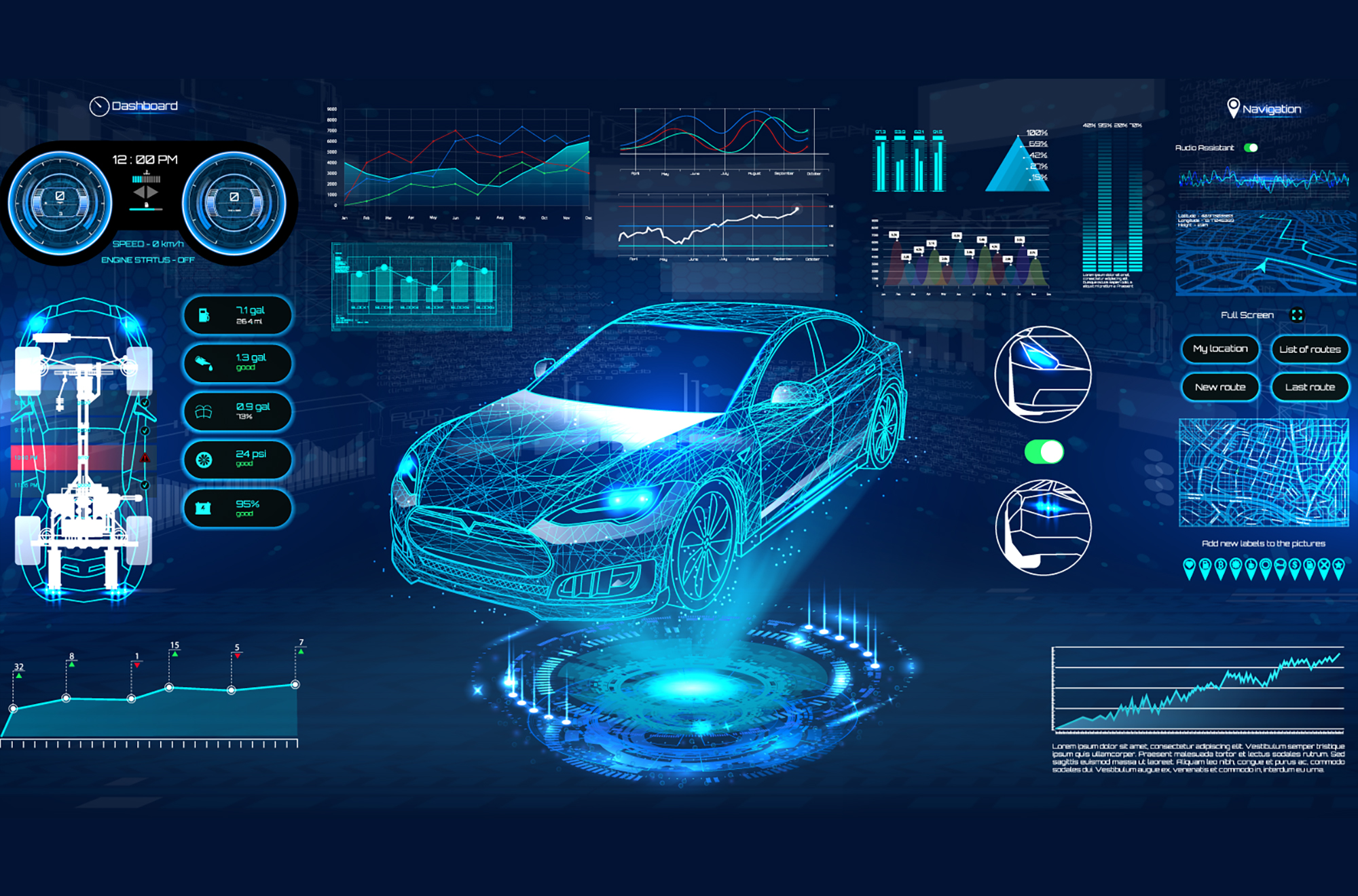 Cyber-Physical Approach in the Automotive Industry: Stepping into the Future of Model-Based Development