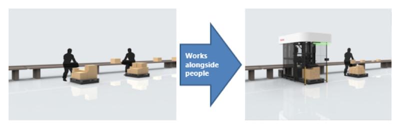 Robot Working with People (Robot Handling Heavy Boxes, People Handling Small Boxes with No Set Pattern)