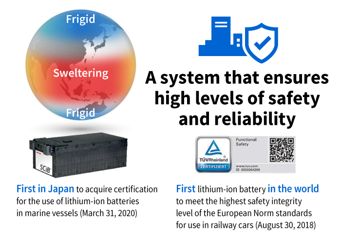 Purposes requiring highly reliable batteries that can withstand extreme conditions.