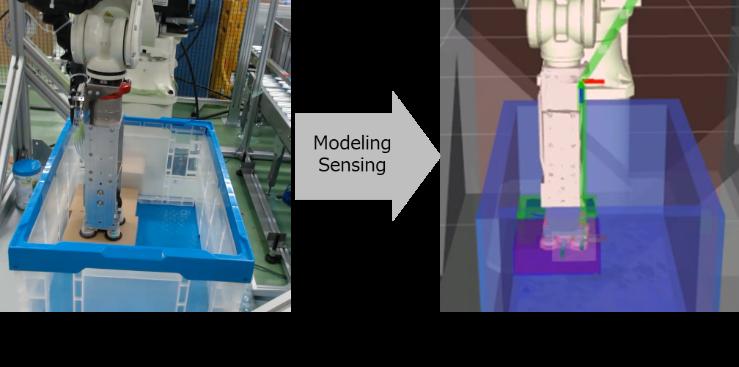 Modeling Sensing