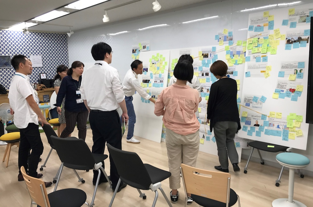 Brainstorming process for the inter-divisional project