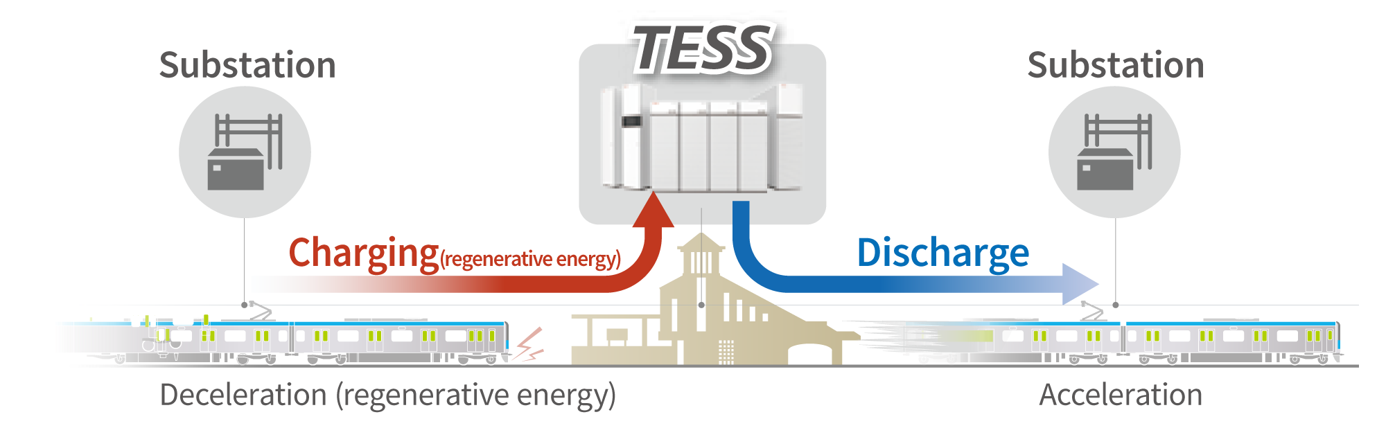 Image of how TESS works