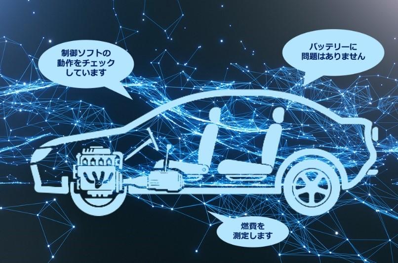 サイバー空間で車をつくる -東芝のデジタル試作プラットフォーム (解説編)