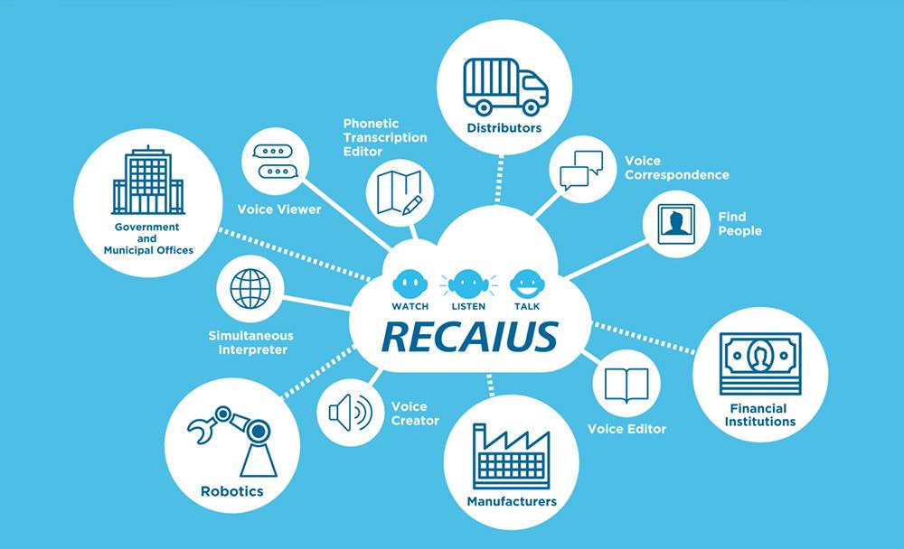 RECAIUS