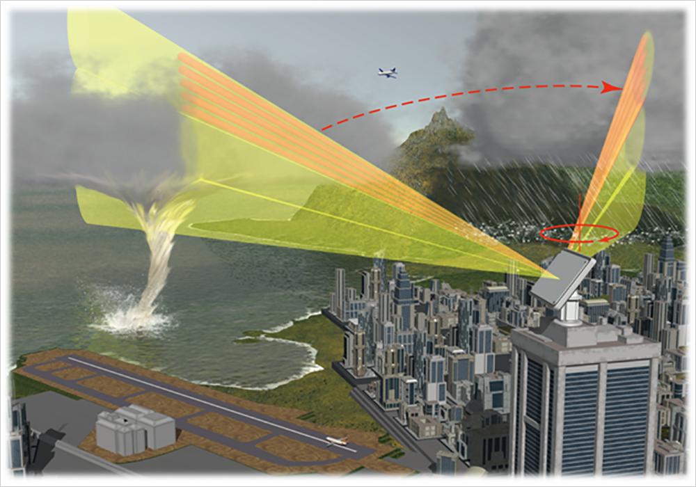 屋上等に設置したレーダで積乱雲をキャッチする様子。10~30秒ごとに空間的に抜けのない3次元観測が可能(降水強度、ドップラー強度)